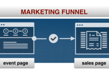 MARKETING-FUNNEL-copia-1024x263